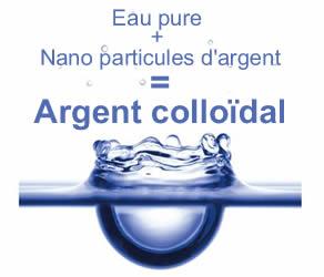 argent colloidal eau de jouvence goutte d eau